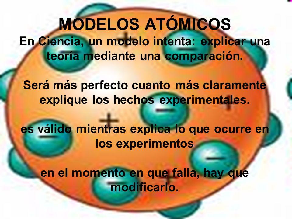 MODELOS ATÓMICOS En Ciencia, un modelo intenta: explicar una teoría mediante una comparación.