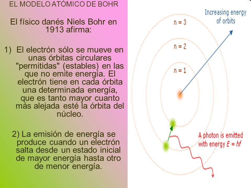 El físico danés Niels Bohr en 1913 afirma: