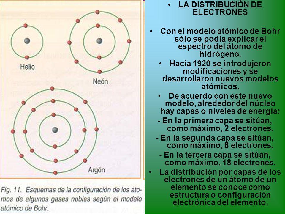 LA DISTRIBUCIÓN DE ELECTRONES