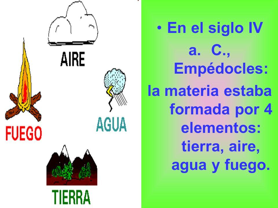 la materia estaba formada por 4 elementos: tierra, aire, agua y fuego.