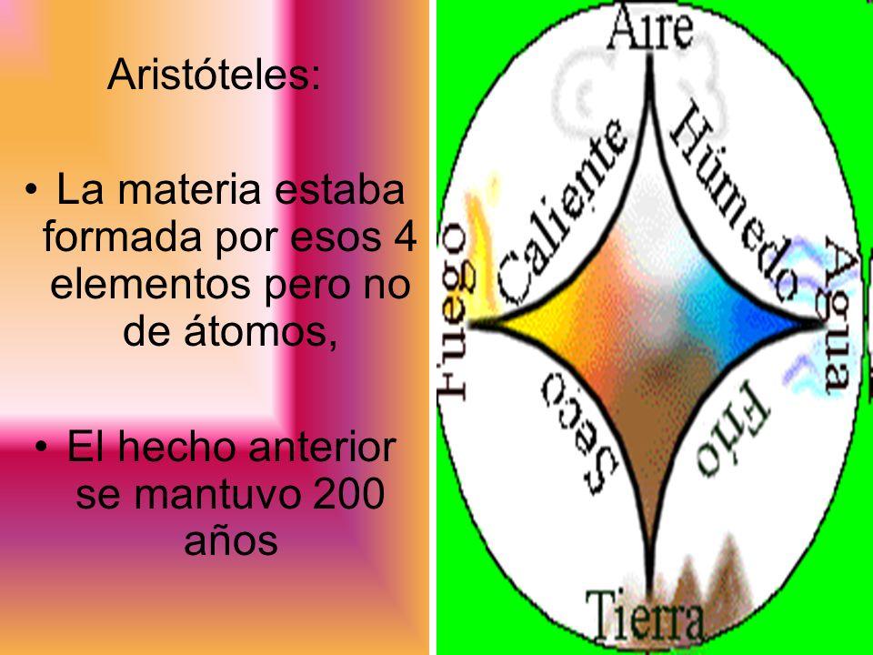 La materia estaba formada por esos 4 elementos pero no de átomos,