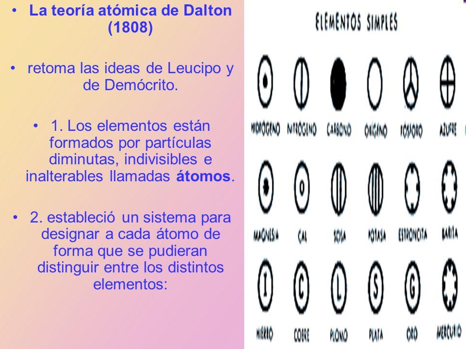 La teoría atómica de Dalton (1808)