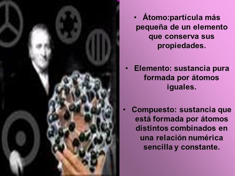 Elemento: sustancia pura formada por átomos iguales.