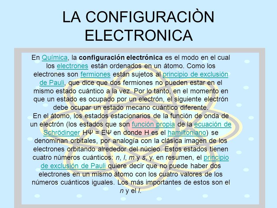 LA CONFIGURACIÒN ELECTRONICA
