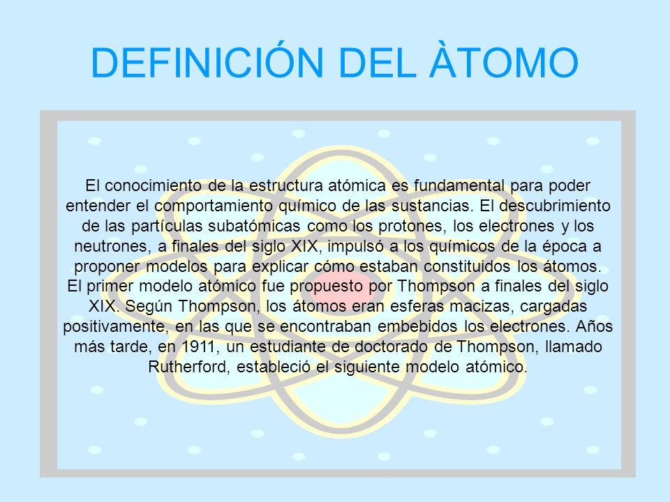 DEFINICIÓN DEL ÀTOMO