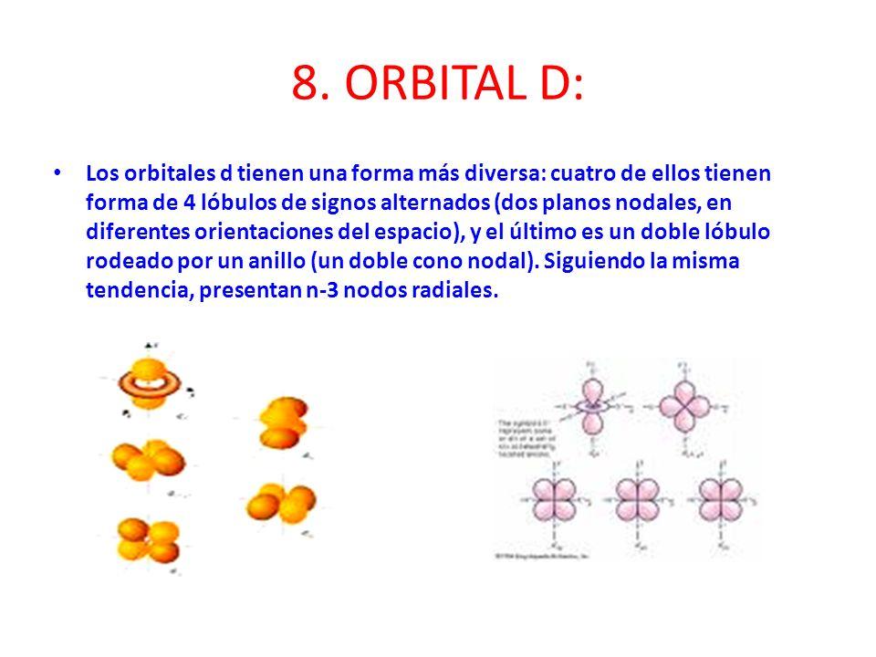 8. ORBITAL D:
