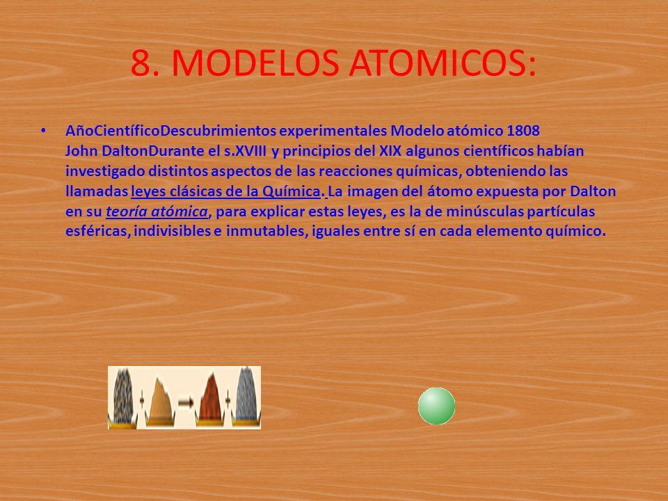 8. MODELOS ATOMICOS: