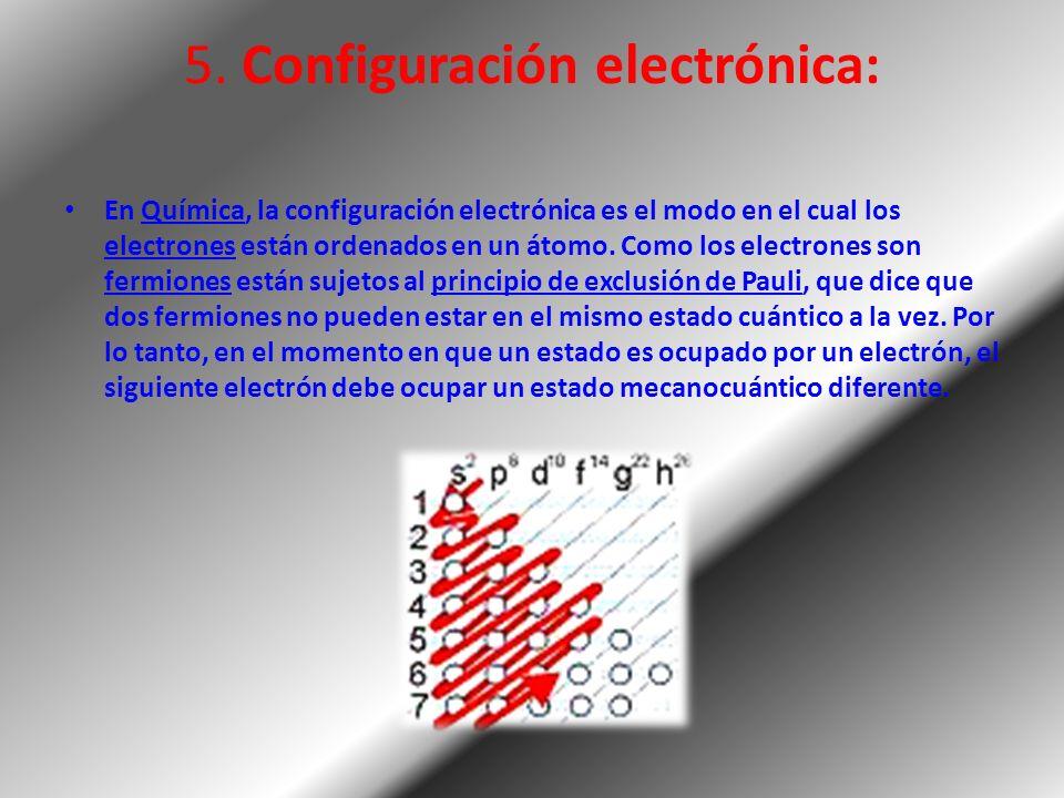5. Configuración electrónica: