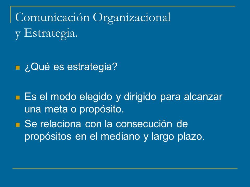 Comunicación Organizacional y Estrategia.