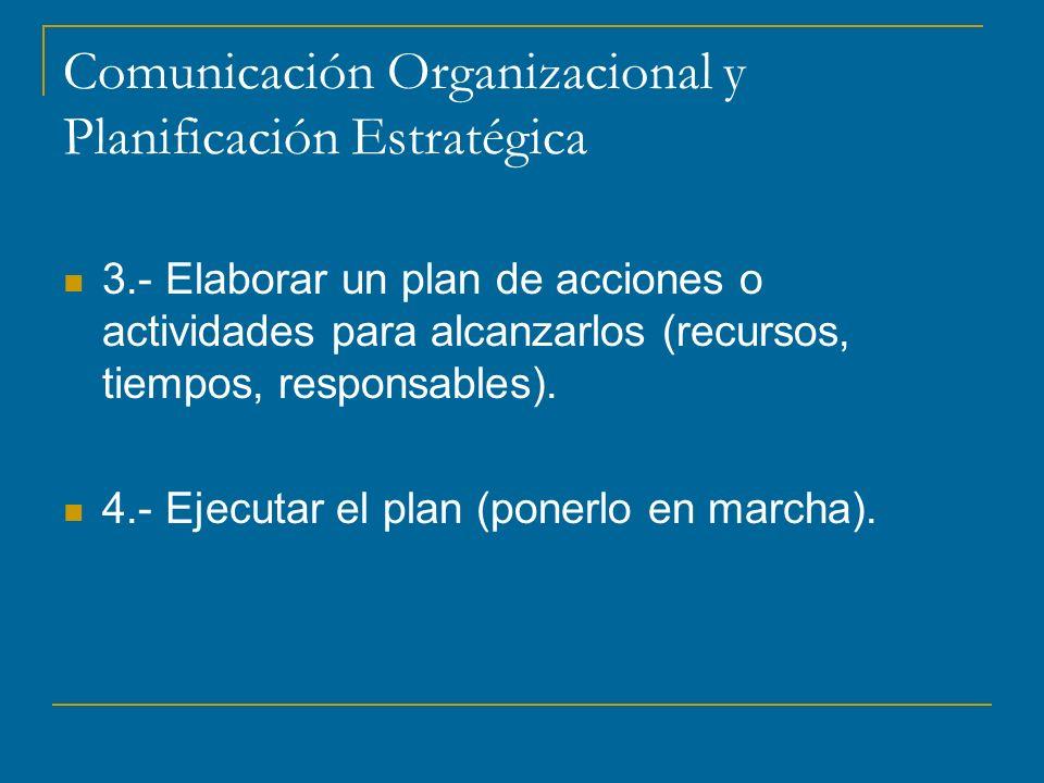 Comunicación Organizacional y Planificación Estratégica