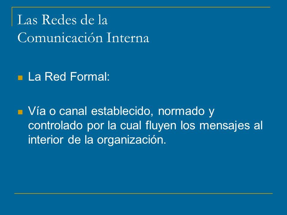 Las Redes de la Comunicación Interna