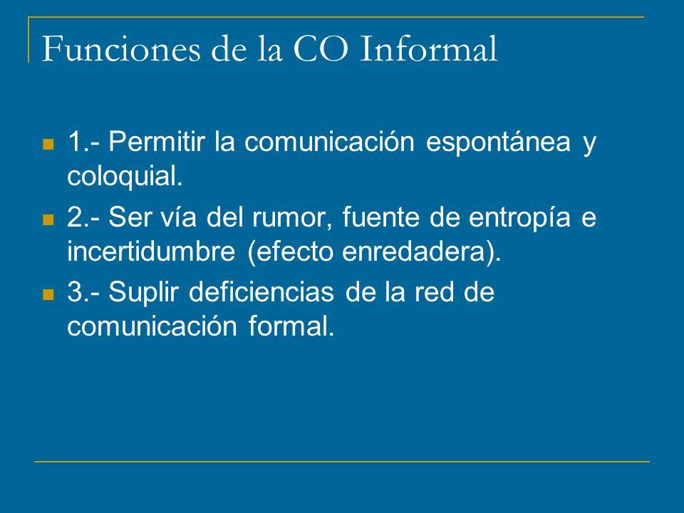 Funciones de la CO Informal