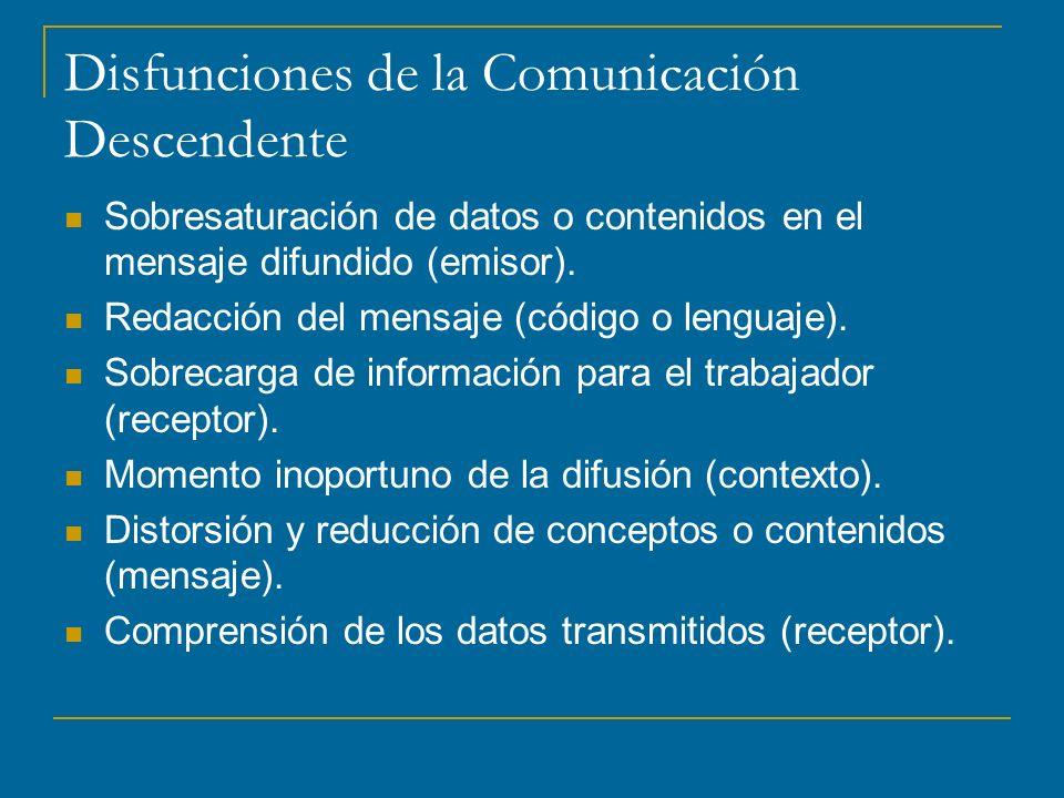 Disfunciones de la Comunicación Descendente