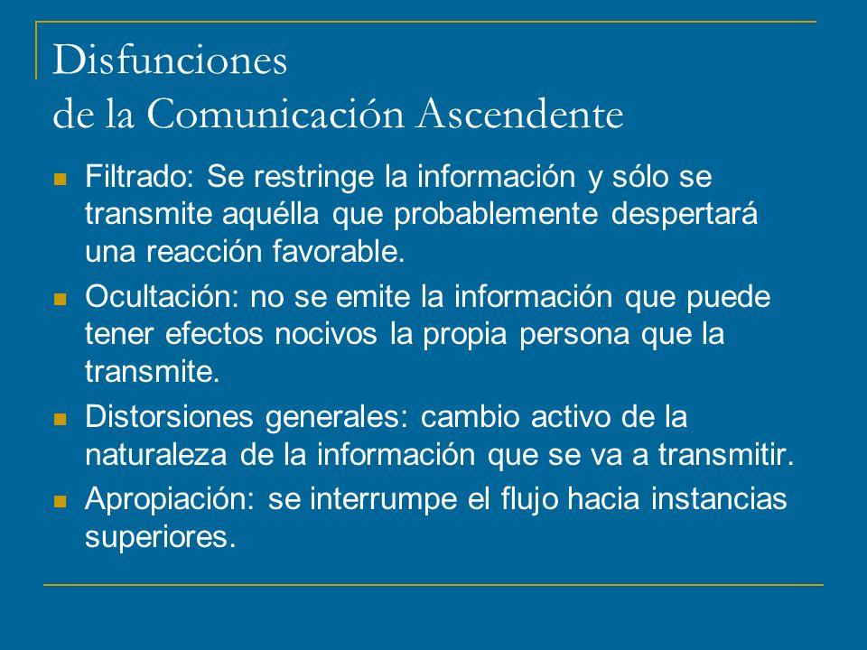 Disfunciones de la Comunicación Ascendente