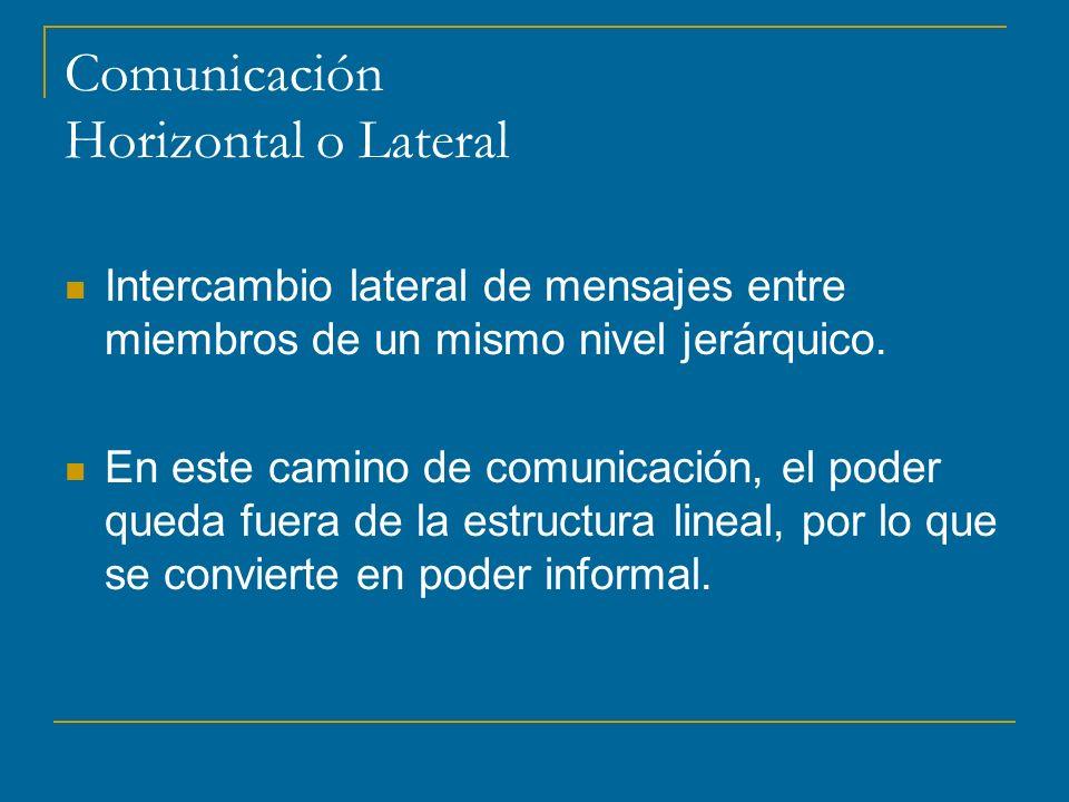 Comunicación Horizontal o Lateral