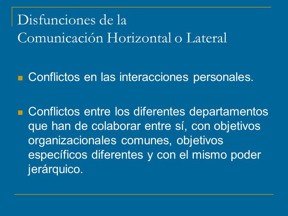 Disfunciones de la Comunicación Horizontal o Lateral
