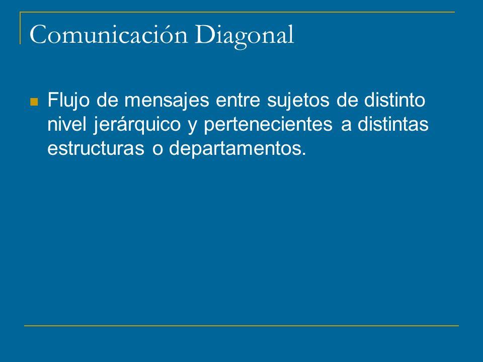 Comunicación Diagonal