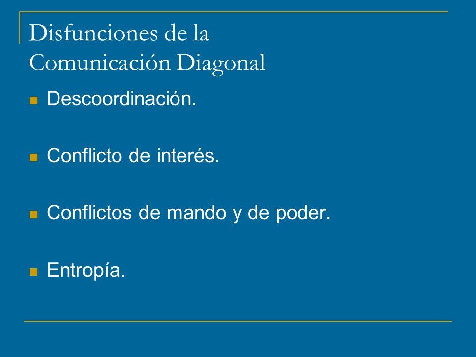 Disfunciones de la Comunicación Diagonal