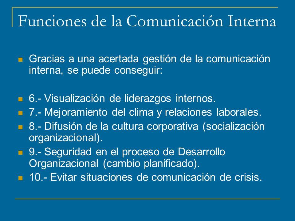 Funciones de la Comunicación Interna