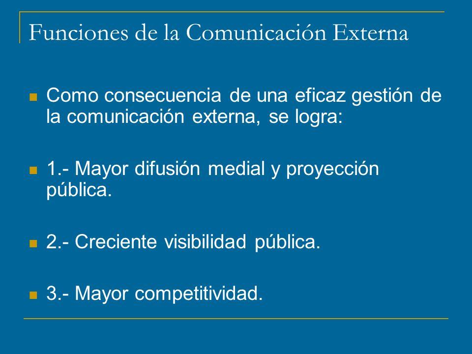 Funciones de la Comunicación Externa