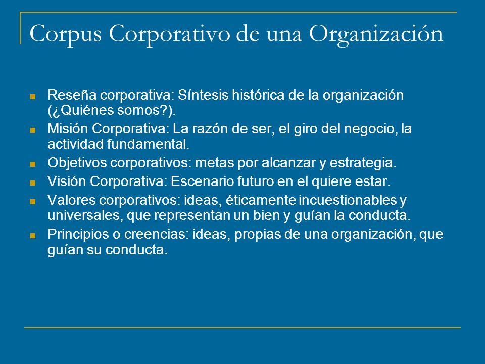Corpus Corporativo de una Organización