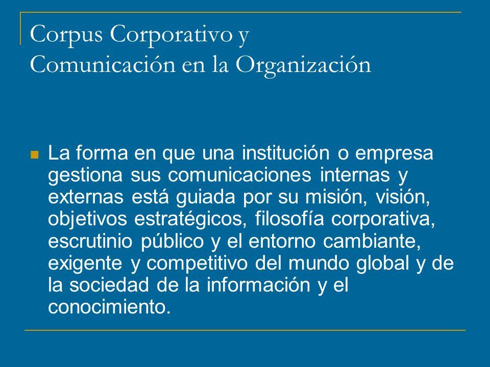 Corpus Corporativo y Comunicación en la Organización