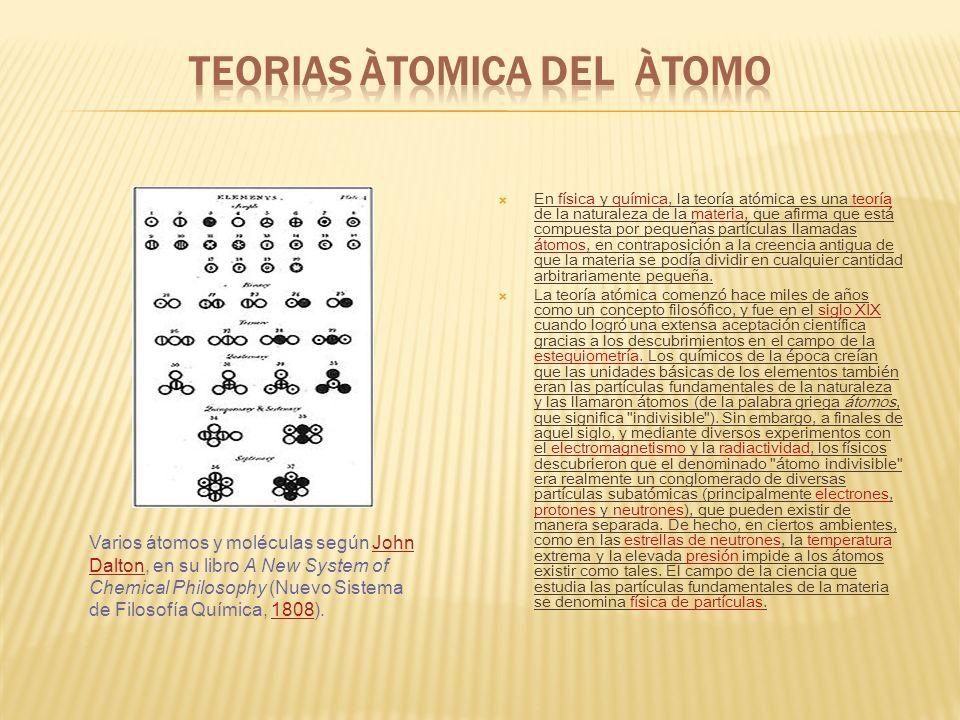 TEORIAS ÀTOMICA DEL ÀTOMO