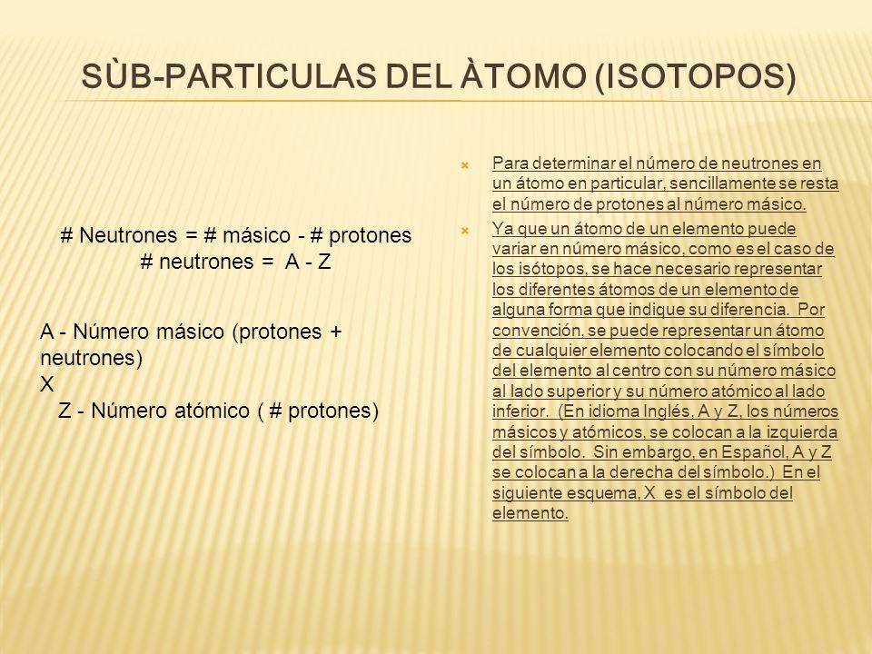 SÙB-PARTICULAS DEL ÀTOMO (ISOTOPOS)