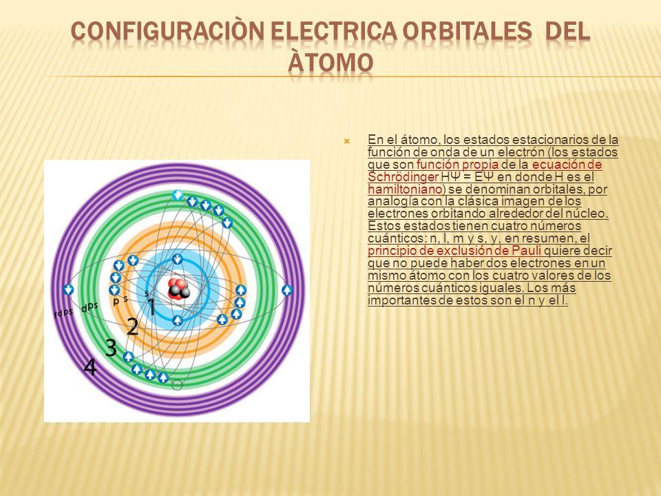 CONFIGURACIÒN ELECTRICA ORBITALES DEL ÀTOMO