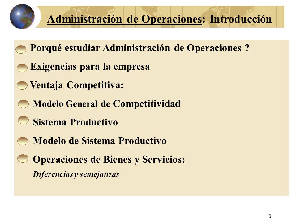 Administración de Operaciones: Introducción