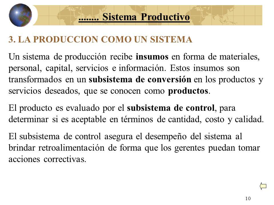 ........ Sistema Productivo 3. LA PRODUCCION COMO UN SISTEMA