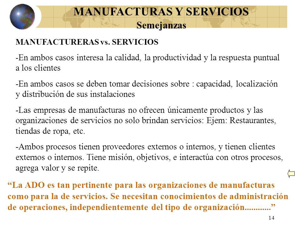 MANUFACTURAS Y SERVICIOS