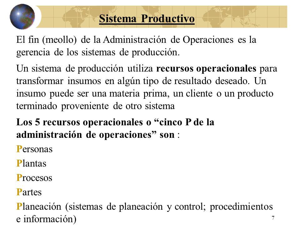 Sistema Productivo El fin (meollo) de la Administración de Operaciones es la gerencia de los sistemas de producción.