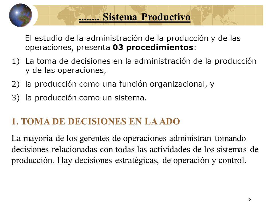 ........ Sistema Productivo 1. TOMA DE DECISIONES EN LA ADO