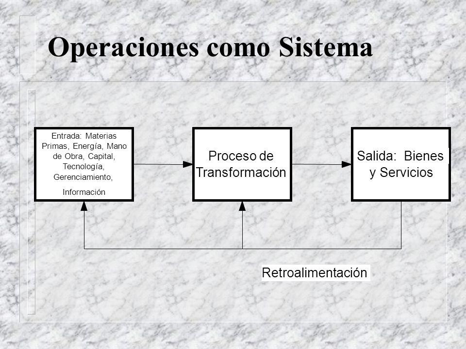 Operaciones como Sistema
