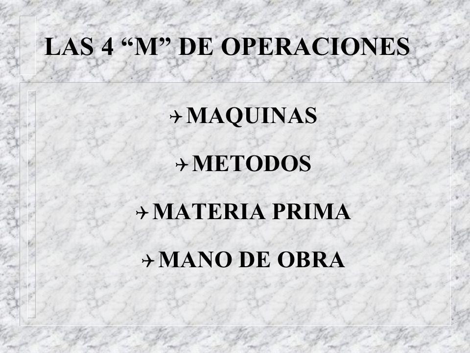 LAS 4 M DE OPERACIONES MAQUINAS METODOS MATERIA PRIMA MANO DE OBRA