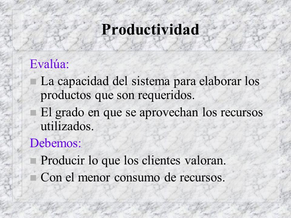 Productividad Evalúa:
