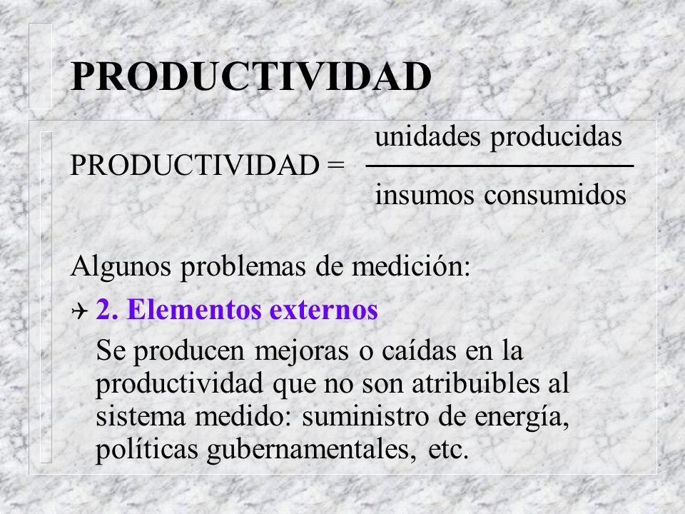 PRODUCTIVIDAD unidades producidas PRODUCTIVIDAD = insumos consumidos