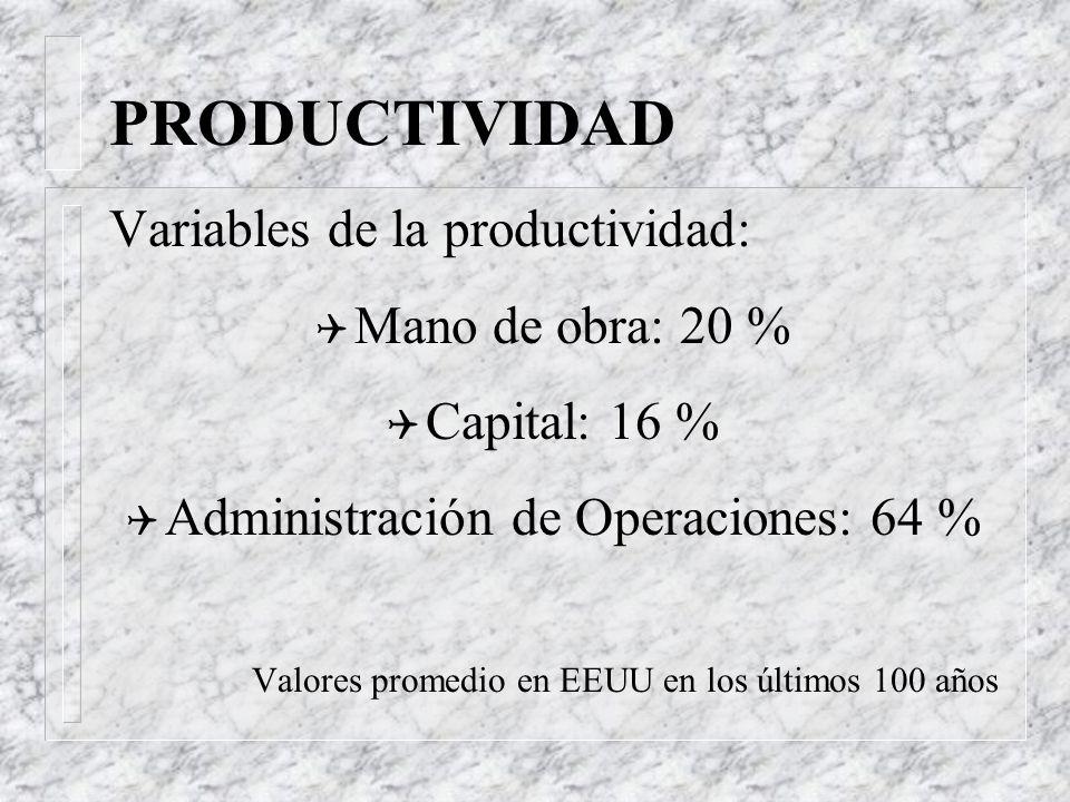 Administración de Operaciones: 64 %