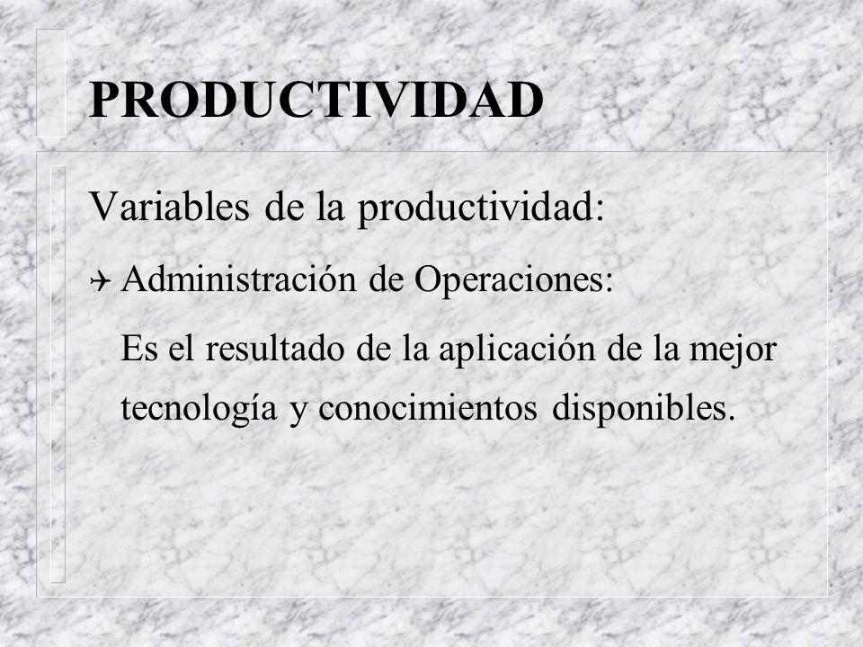 PRODUCTIVIDAD Variables de la productividad: