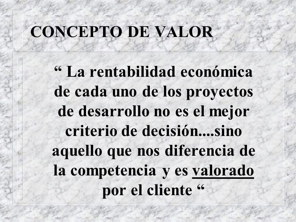 CONCEPTO DE VALOR