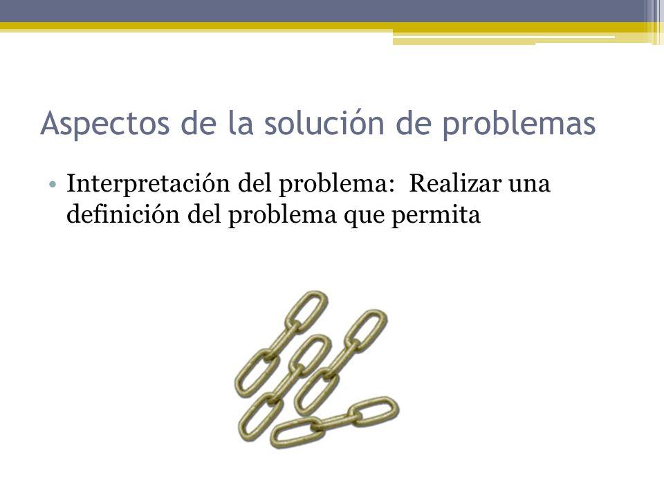 Aspectos de la solución de problemas
