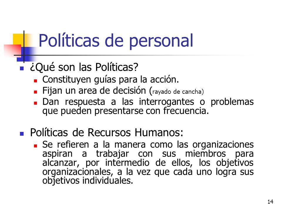 Políticas de personal ¿Qué son las Políticas