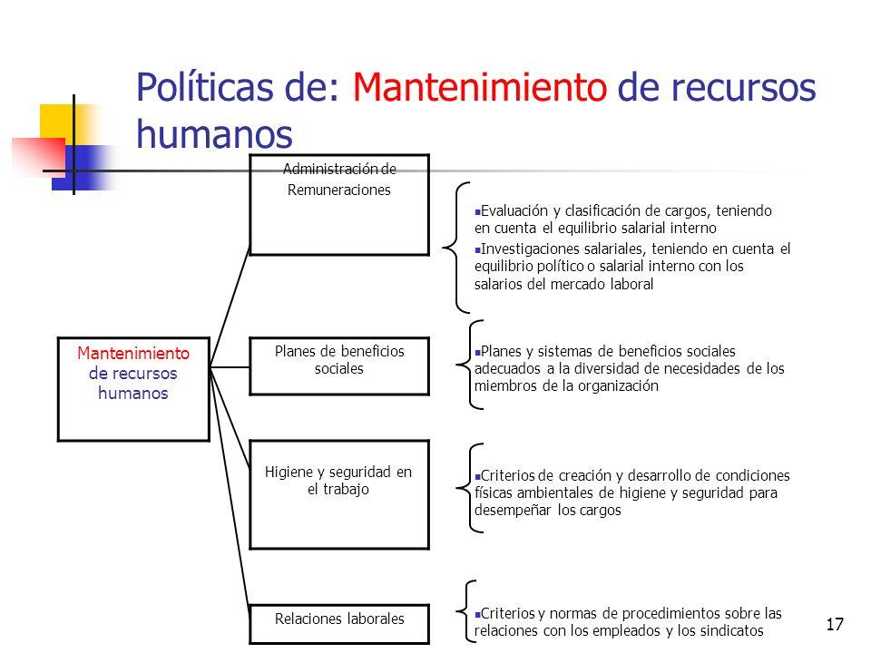 Políticas de: Mantenimiento de recursos humanos