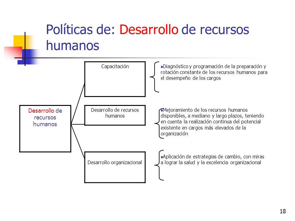 Políticas de: Desarrollo de recursos humanos