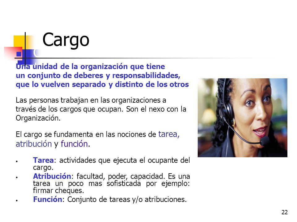 Cargo Cargo. CARGO. Las personas trabajan en las organizaciones a través de los cargos que ocupan.