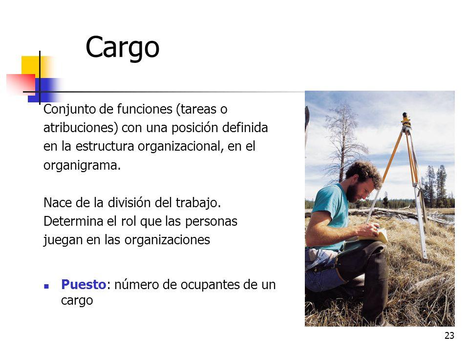 Cargo Conjunto de funciones (tareas o