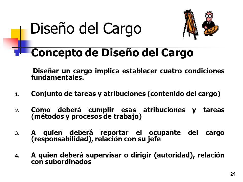 Diseño del Cargo Concepto de Diseño del Cargo