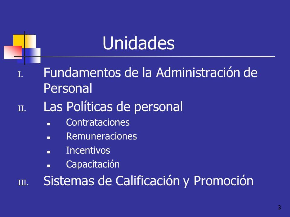 Unidades Fundamentos de la Administración de Personal