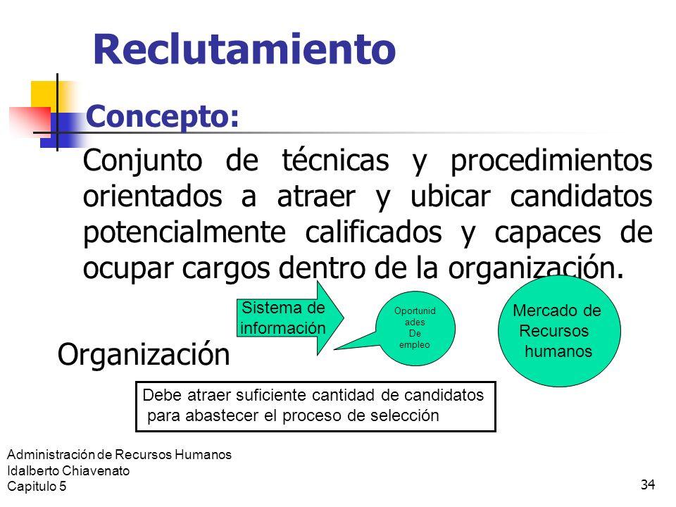 Reclutamiento Concepto: